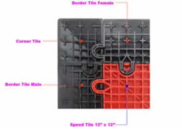 Diamond Plate Plastic Interlocking Floor Tile large image 8
