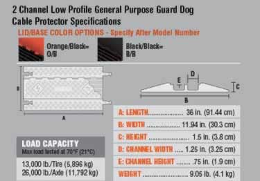 Guard Dog Cable Protector Low Profile 1, 2, 3, 5 Channel large image 10