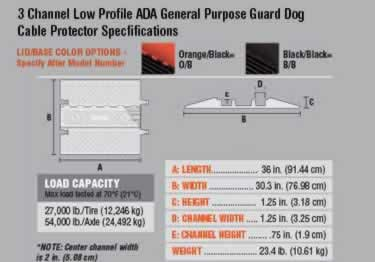 Guard Dog Cable Protector Low Profile 1, 2, 3, 5 Channel large image 11