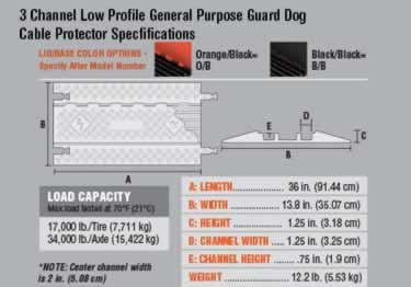 Guard Dog Cable Protector Low Profile 1, 2, 3, 5 Channel large image 12