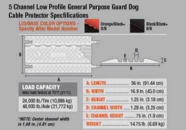 Guard Dog Cable Protector Low Profile 1, 2, 3, 5 Channel large image 13
