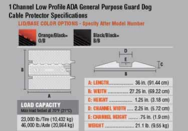 Guard Dog Cable Protector Low Profile 1, 2, 3, 5 Channel large image 7
