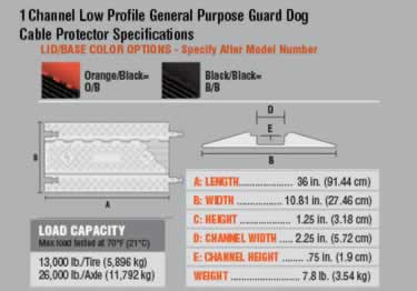 Guard Dog Cable Protector Low Profile 1, 2, 3, 5 Channel large image 8