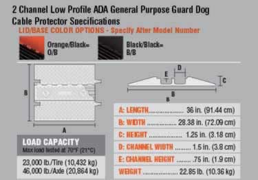 Guard Dog Cable Protector Low Profile 1, 2, 3, 5 Channel large image 9