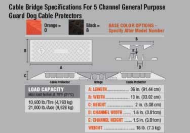 Guard Dog Cable Protector 5-Channel General Purpose ADA/DDA   large image 10