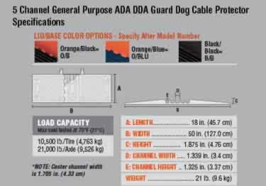 Guard Dog Cable Protector 5-Channel General Purpose ADA/DDA large image 12