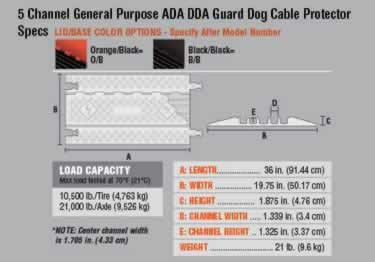 Guard Dog Cable Protector 5-Channel General Purpose ADA/DDA   large image 13