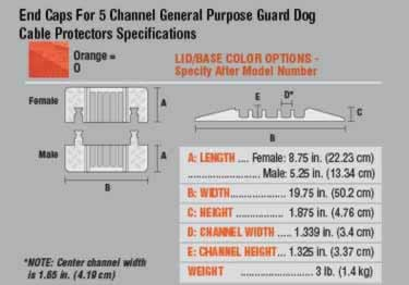 Guard Dog Cable Protector 5-Channel General Purpose ADA/DDA large image 9