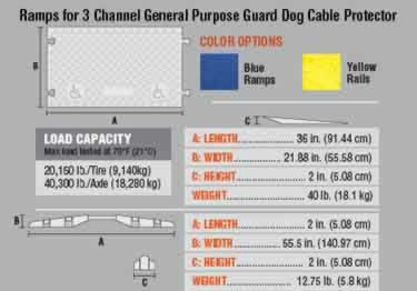 Guard Dog Cable Protector 3-Channel General Purpose  large image 7