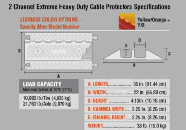 Linebacker Cable Protector 2-Channel Extreme Heavy Duty large image 6