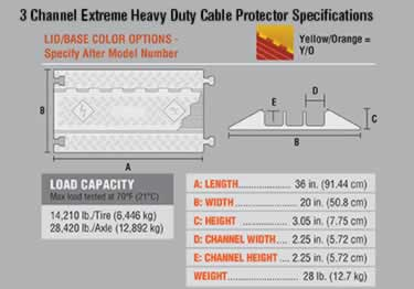 Linebacker Cable Protector 3-Channel Extreme HD with Lid large image 6
