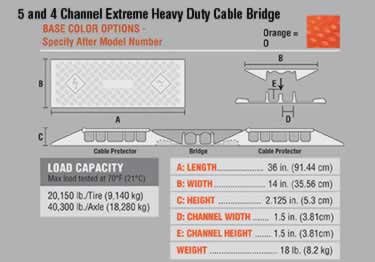 Linebacker Cable Protector 5 and 4-Channel Extreme HD large image 12
