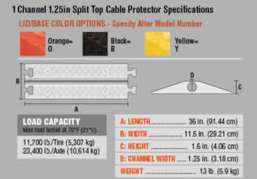 Linebacker Cable Protector 1-Channel General Purpose  large image 7