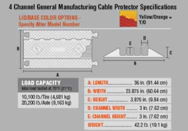 Linebacker Cable Protector 4-Channel General Manufacturing large image 6