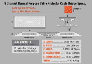 Linebacker Cable Protector 5-Channel General Purpose  large image 10