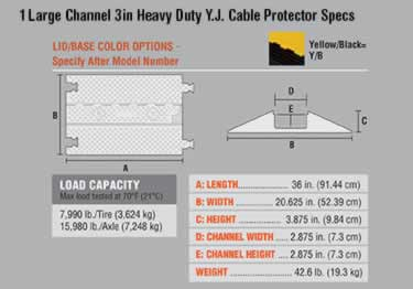 Yellow Jacket Cable Protectors Large Channel Heavy Duty large image 7