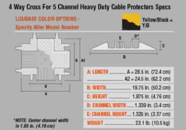 Yellow Jacket Cable Protectors 5-Channel Heavy Duty large image 10
