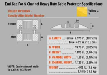 Yellow Jacket Cable Protectors 5-Channel Heavy Duty large image 13