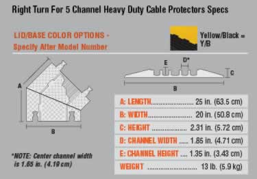 Yellow Jacket Cable Protectors 5-Channel Heavy Duty large image 14