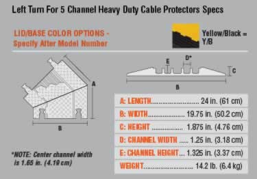 Yellow Jacket Cable Protectors 5-Channel Heavy Duty large image 15