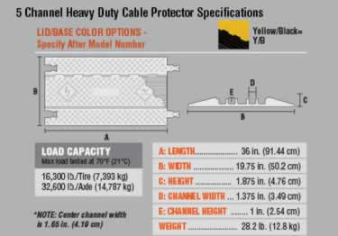Yellow Jacket Cable Protectors 5-Channel Heavy Duty large image 9