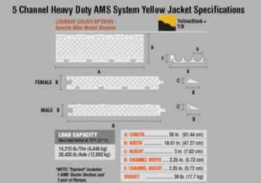 Yellow Jacket Cable Protectors 3&5-Channel HD Modular large image 8
