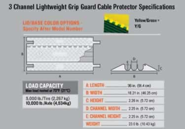 3-Channel Lightweight Grip Guard Cable Protector large image 6