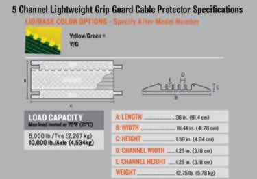 5-Channel Lightweight Grip Guard Cable Protector large image 6