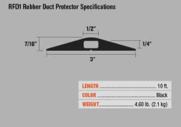 Rubber Duct Cord Protectors 1-Channel large image 1