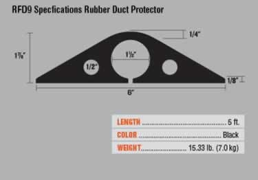 Rubber Duct Cord Protectors 1-Channel large image 10