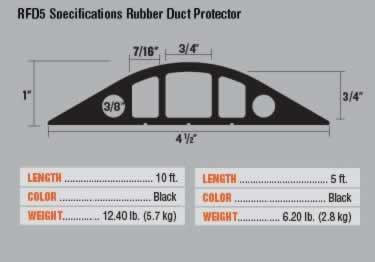 Rubber Duct Cord Protectors 2&3 Channel large image 10