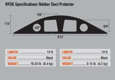 Rubber Duct Cord Protectors 2&3 Channel large image 11