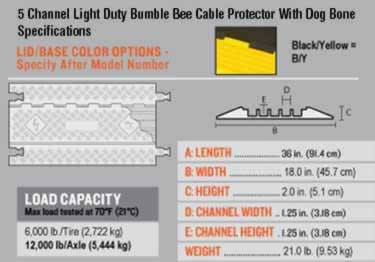 Bumble Bee Cable Protector 5 Channel Light Duty  large image 7