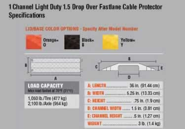 Fastlane Cable Protectors Drop-Over 1&2-Channel large image 7