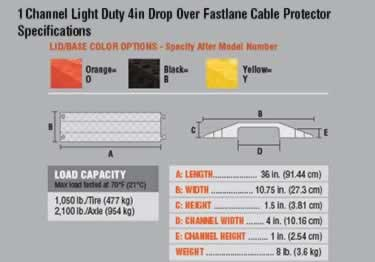 Fastlane Cable Protectors Drop-Over 1&2-Channel large image 8