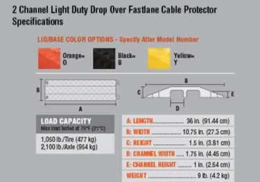 Fastlane Cable Protectors Drop-Over 1&2-Channel large image 9
