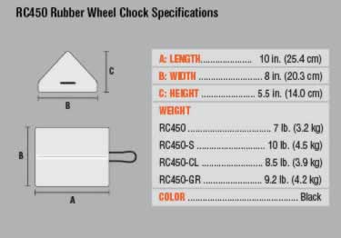 Rubber Wheel Chocks large image 6