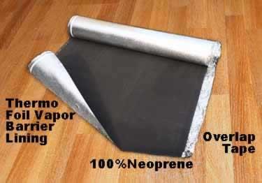 Reliable index web scuba silent underlayment for Mylar flooring