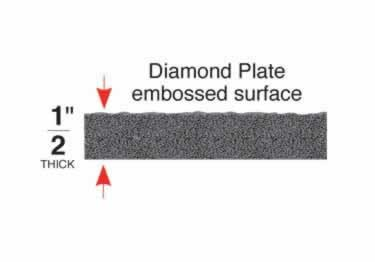 Diamond Deluxe Soft Foot Dry Anti-Fatigue Mat By Apache Mills large image 8