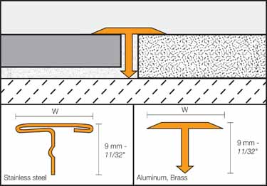 Schluter® Tile Edging - RENO-T Profile large image 16