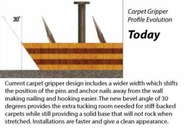 Carpet Tack Strips by TRAXX large image 11