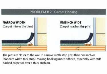 Carpet Tack Strips by TRAXX large image 12