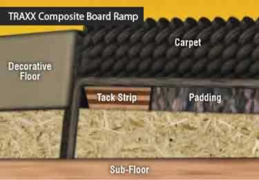 Carpet Shims and Ramps by TRAXX large image 2