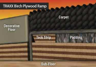 Carpet Shims and Ramps by TRAXX large image 3
