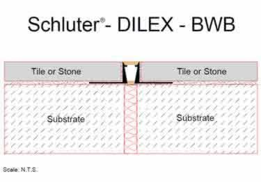 Schluter®-DILEX-BWB - Surface Joint Profile large image 9
