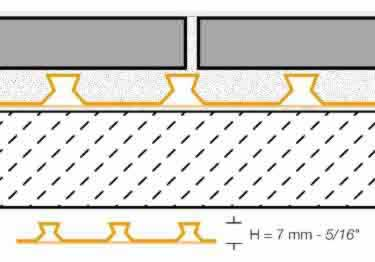 Schluter® DITRA and DITRA-XL | Waterproof Uncoupling Membrane large image 8