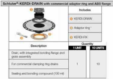 Schluter® KERDI DRAIN AR Adaptor Kits - Commercial  large image 6